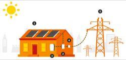 Сетевая солнечная электростанция 30 кВт по Зеленому тарифу