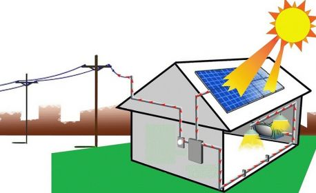 Мережева сонячна електростанція 10 кВт по Зеленому тарифу